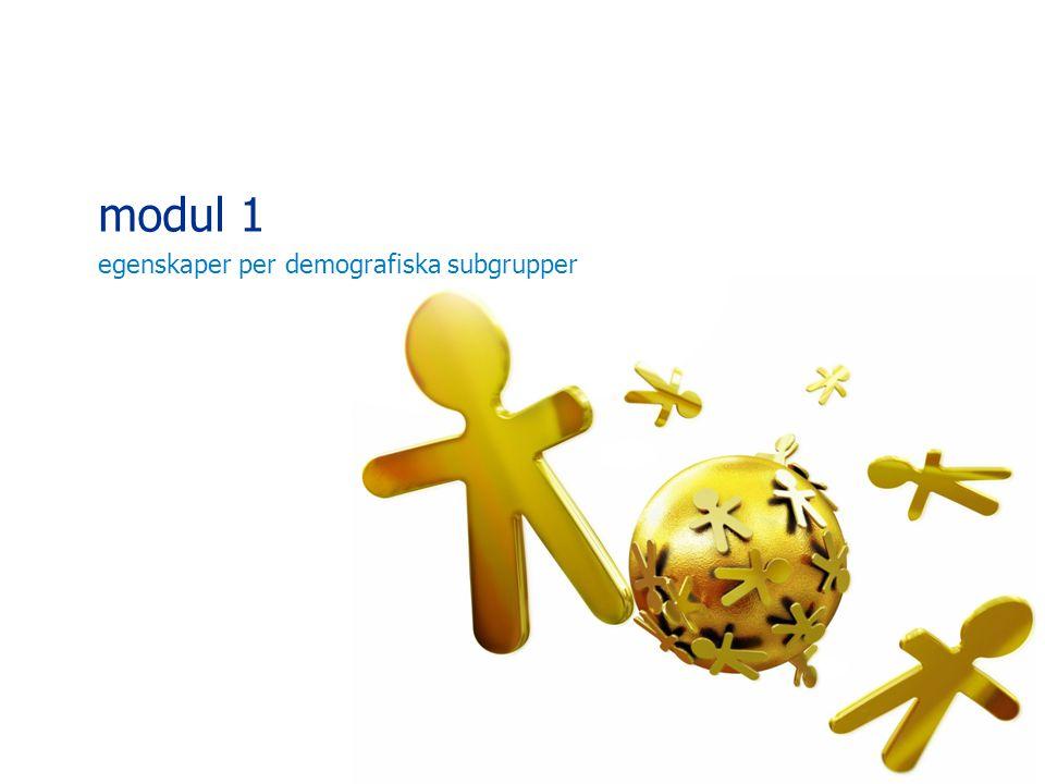 modul 1 egenskaper per demografiska subgrupper