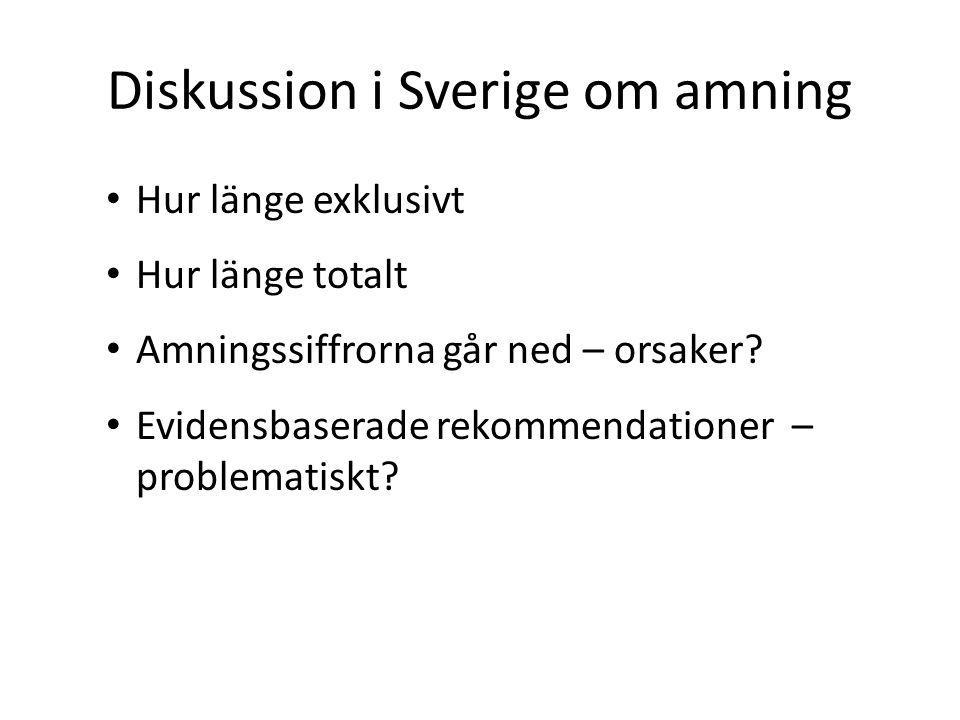 Diskussion i Sverige om amning