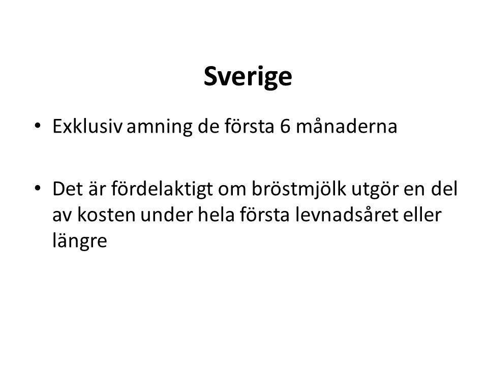 Sverige Exklusiv amning de första 6 månaderna