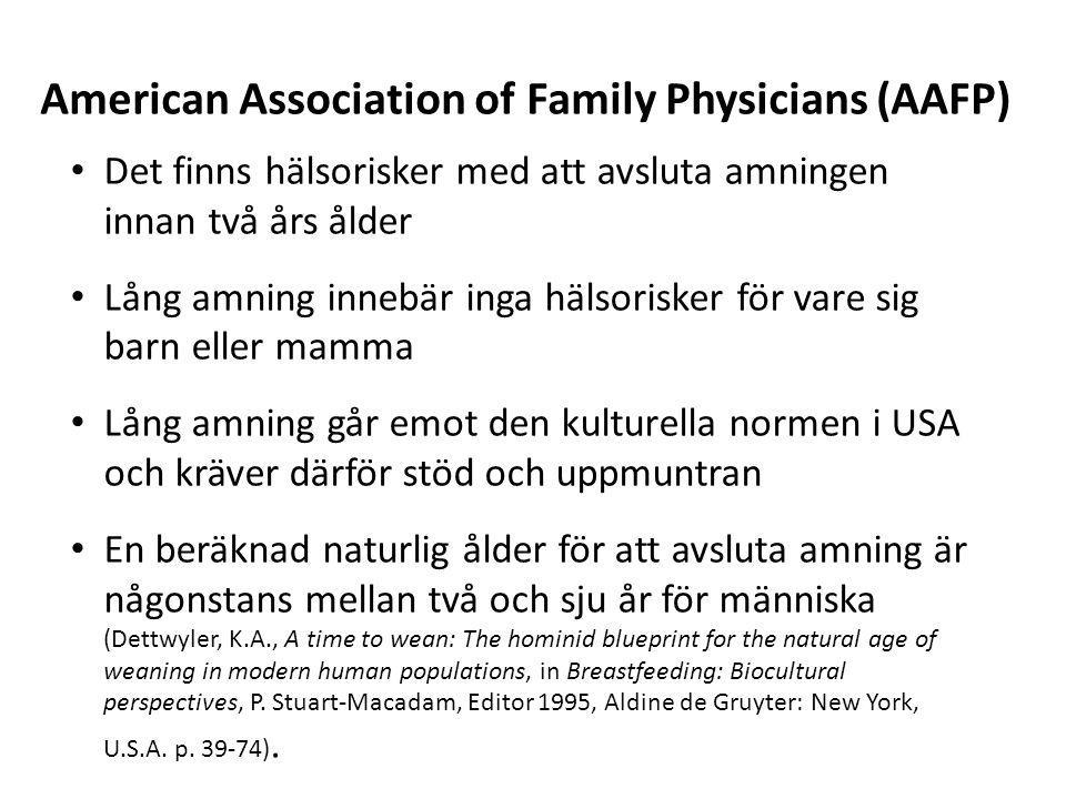 American Association of Family Physicians (AAFP)