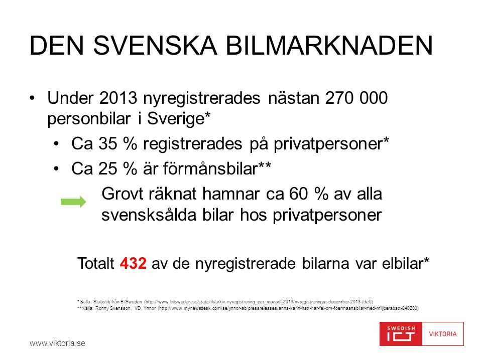 Den Svenska bilmarknaden