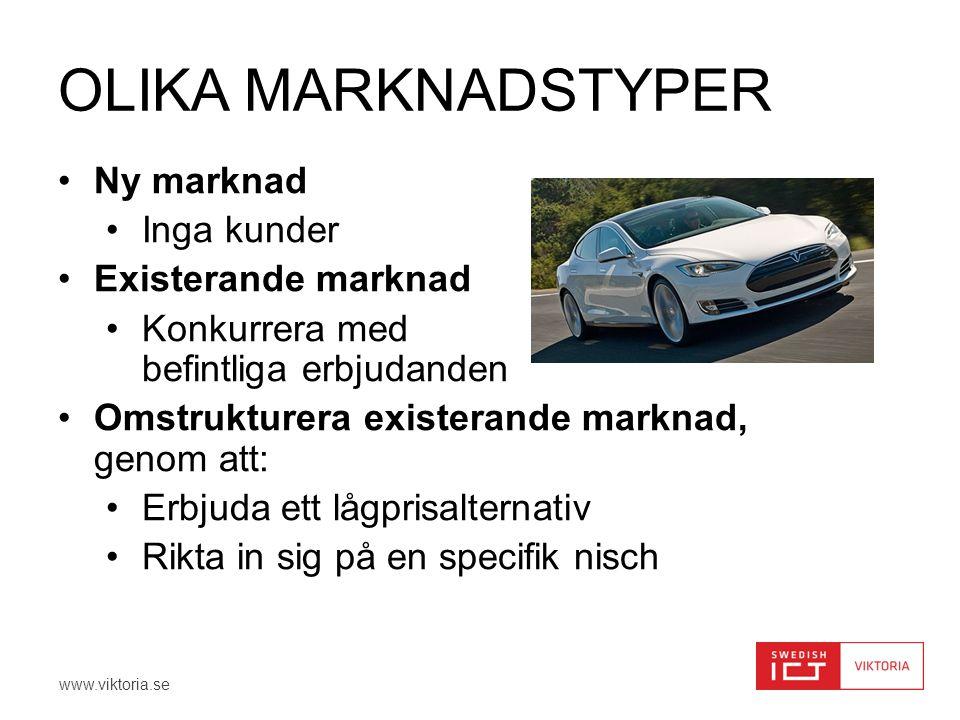 Olika marknadstyper Ny marknad Inga kunder Existerande marknad