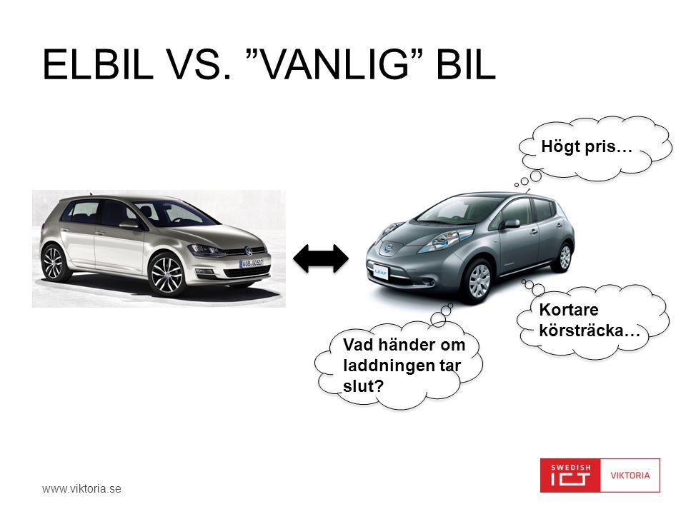 Elbil vs. vanlig bil Högt pris… Kortare körsträcka…