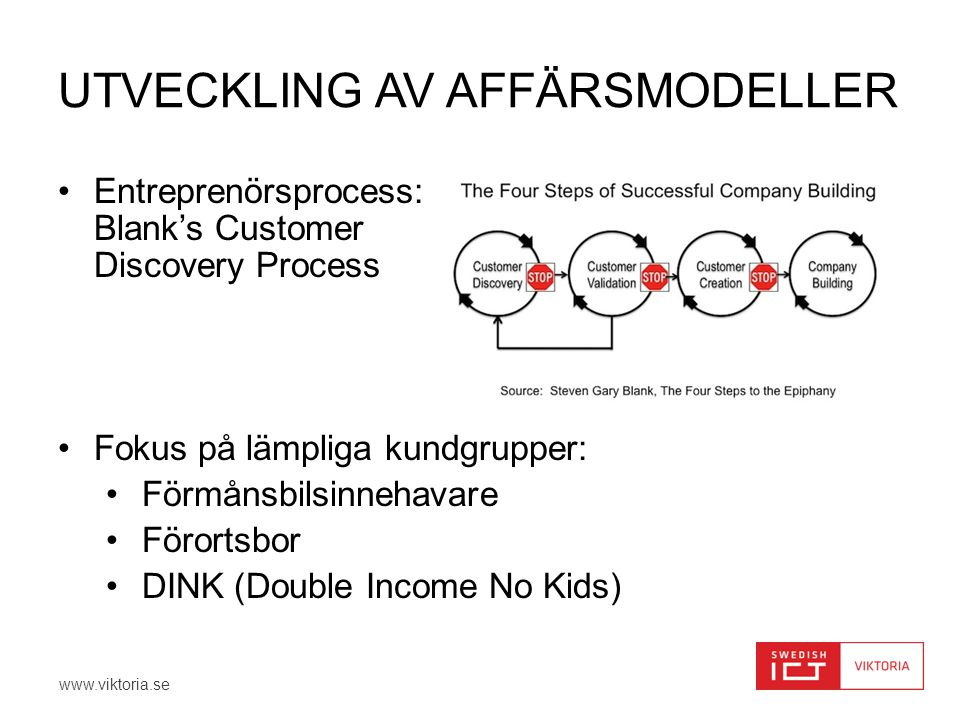 Utveckling av affärsmodeller