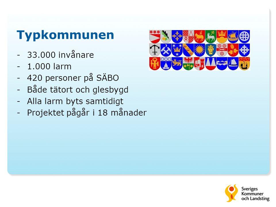 Typkommunen 33.000 invånare 1.000 larm 420 personer på SÄBO