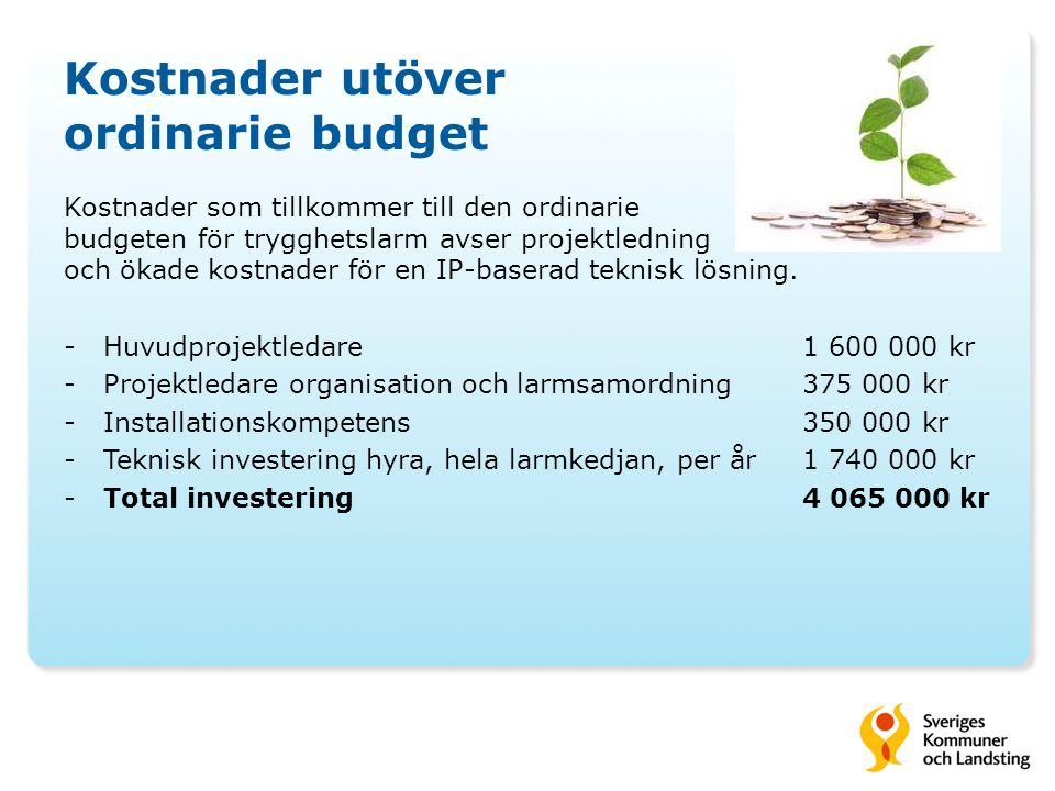 Kostnader utöver ordinarie budget