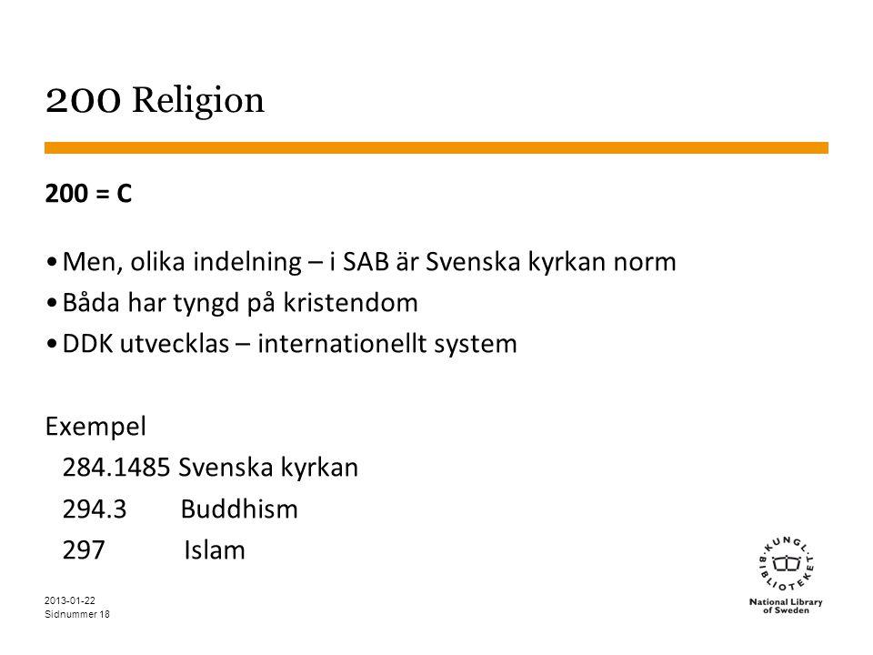 200 Religion 200 = C. Men, olika indelning – i SAB är Svenska kyrkan norm. Båda har tyngd på kristendom.