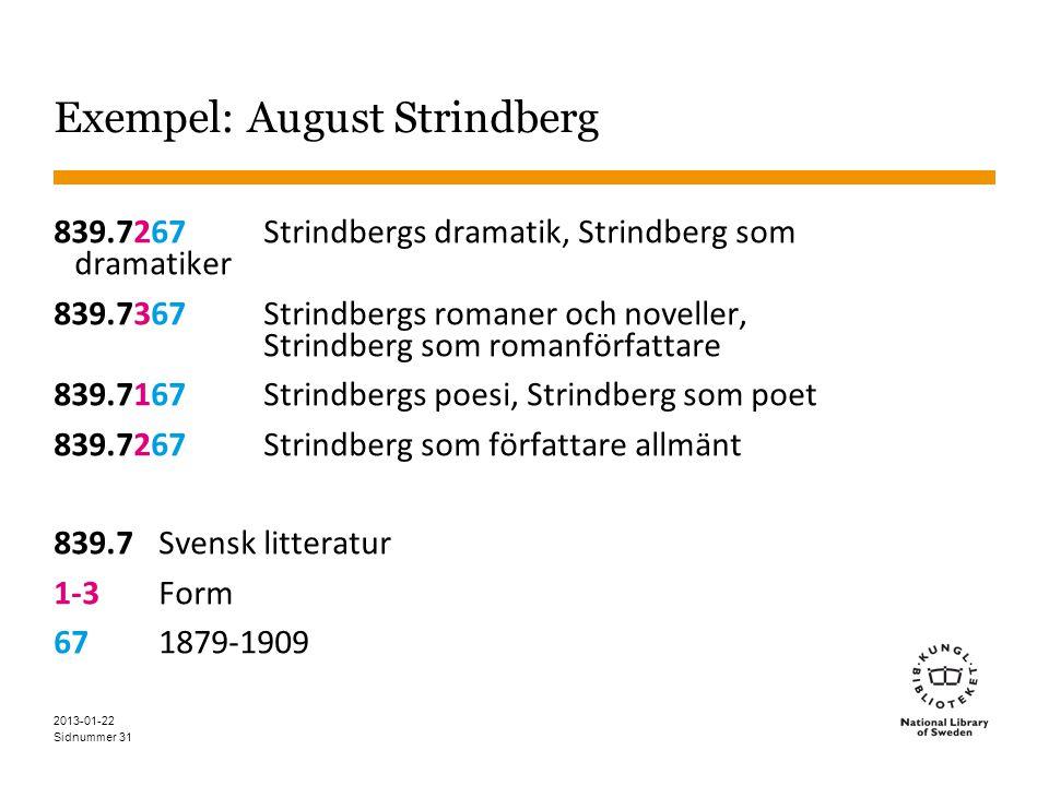 Exempel: August Strindberg