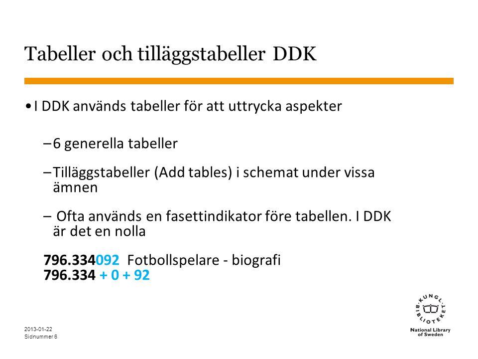 Tabeller och tilläggstabeller DDK