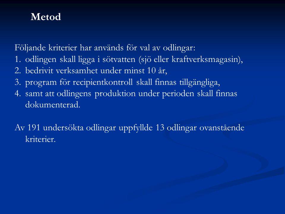 Metod Följande kriterier har används för val av odlingar: