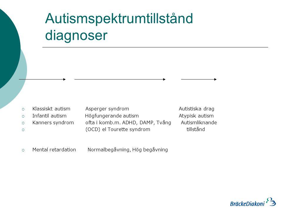 Autismspektrumtillstånd diagnoser