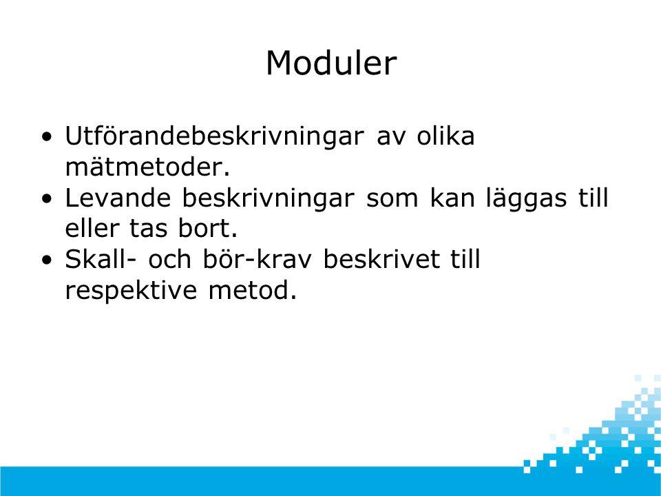 Moduler Utförandebeskrivningar av olika mätmetoder.