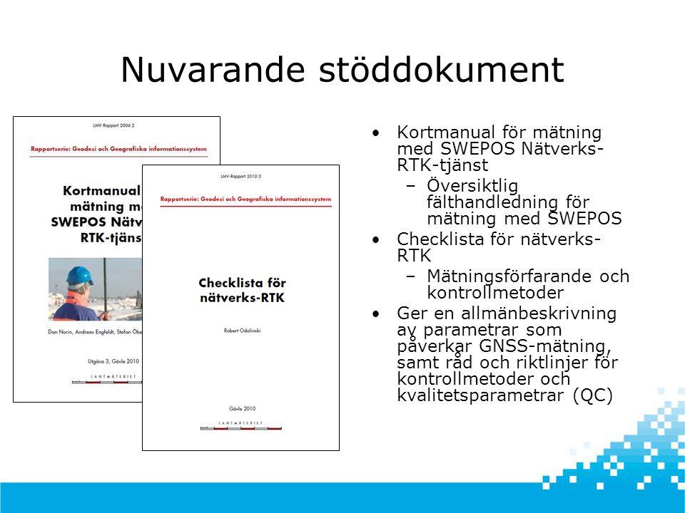 Nuvarande stöddokument
