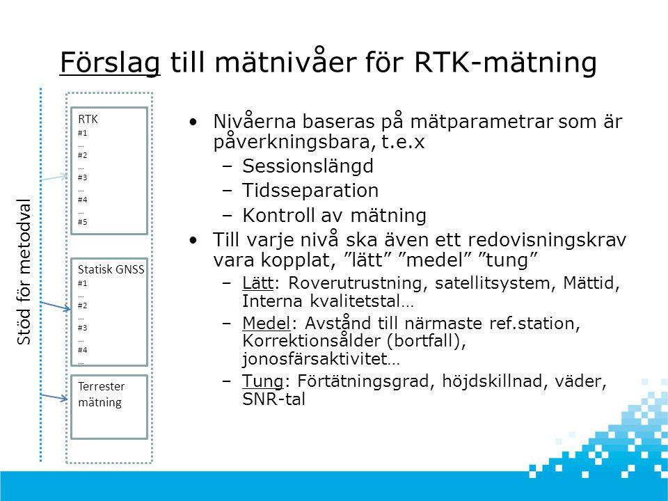 Förslag till mätnivåer för RTK-mätning