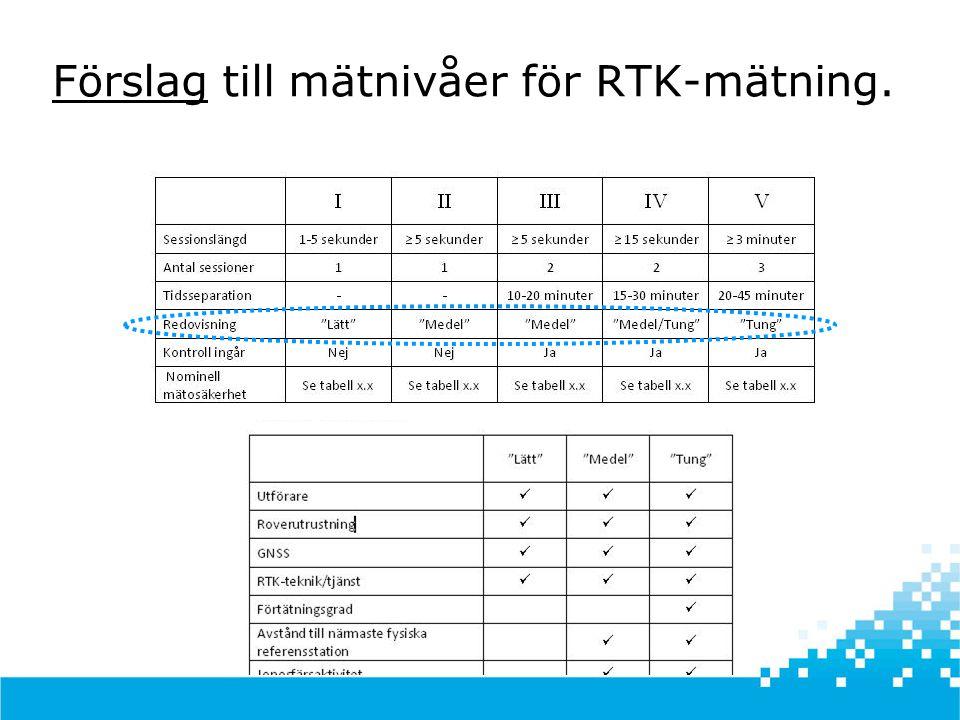 Förslag till mätnivåer för RTK-mätning.