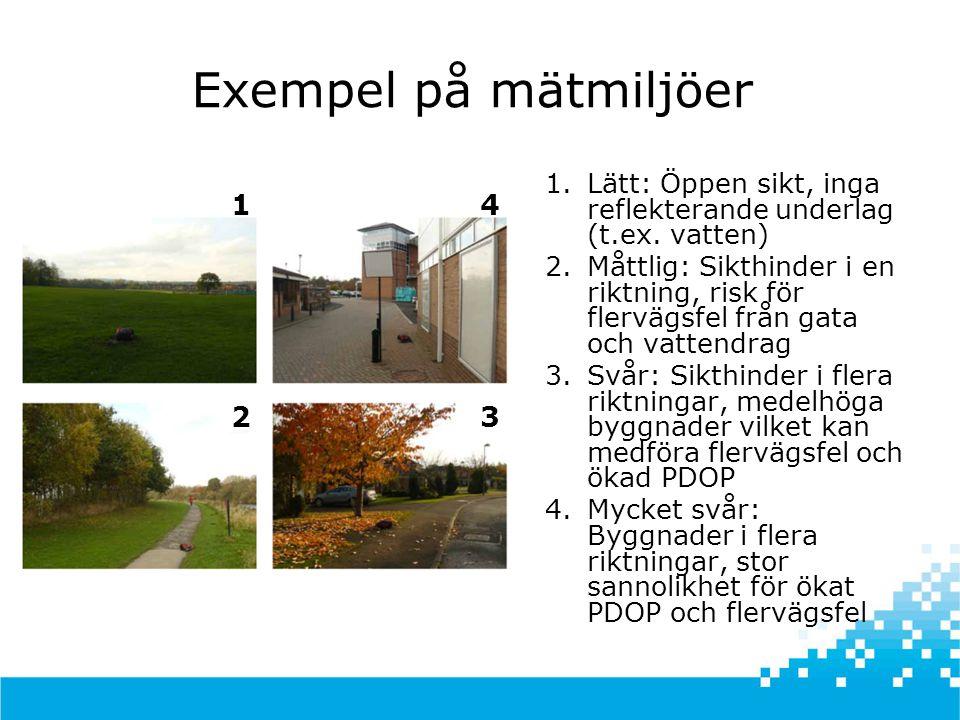 Exempel på mätmiljöer Lätt: Öppen sikt, inga reflekterande underlag (t.ex. vatten)