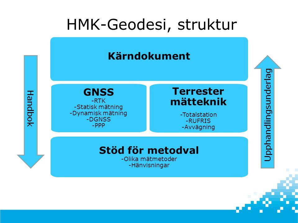 HMK-Geodesi, struktur Kärndokument