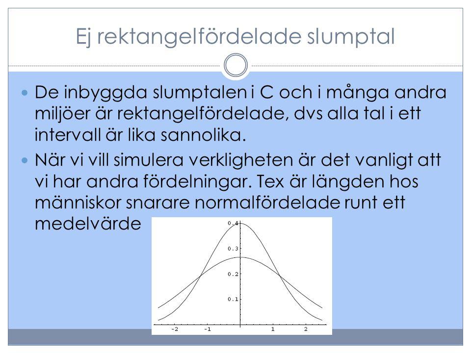 Ej rektangelfördelade slumptal