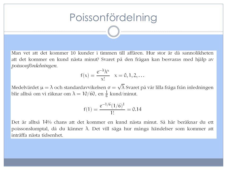 Poissonfördelning f(2) – är alltså sannolikheten att det kommer 2 kunder under 1 minut.