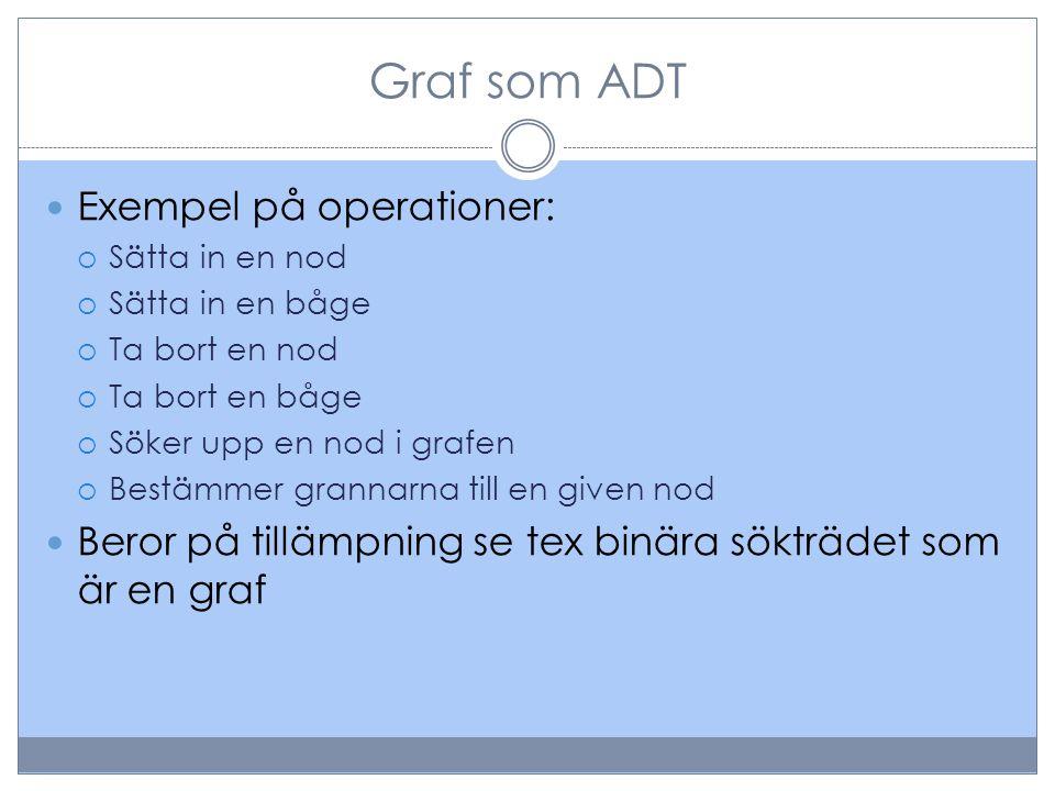Graf som ADT Exempel på operationer: