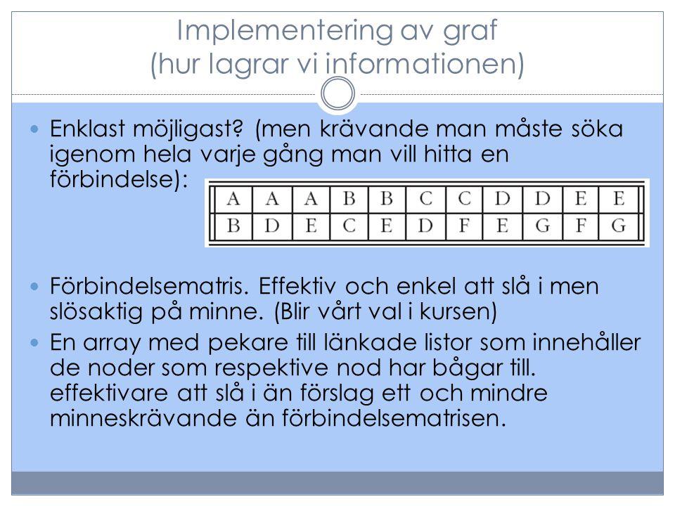Implementering av graf (hur lagrar vi informationen)