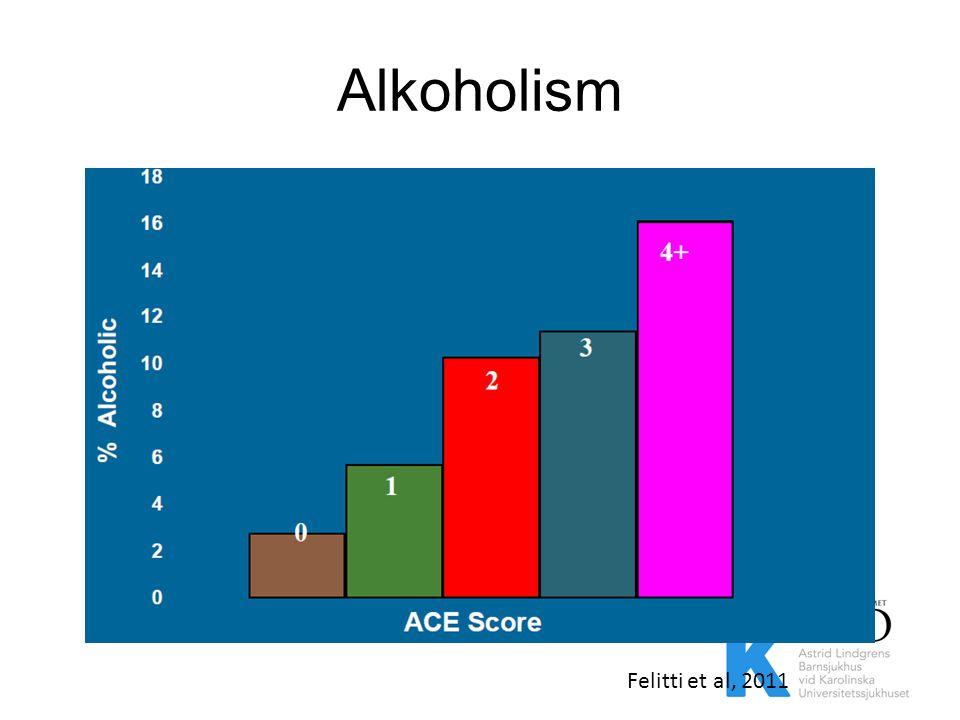 Alkoholism Felitti et al, 2011