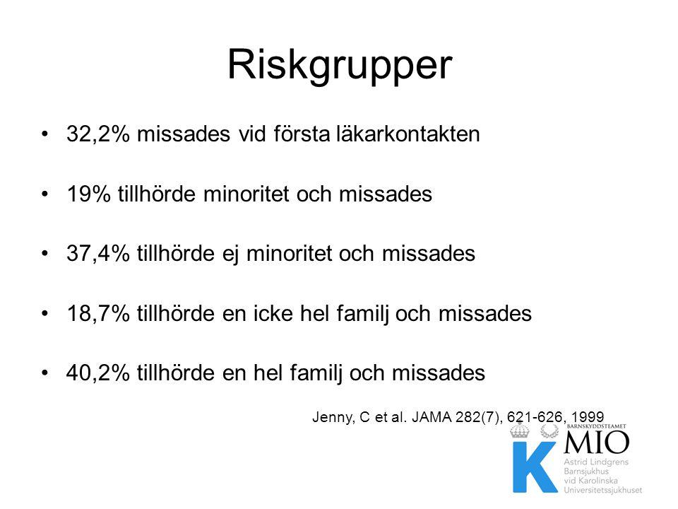 Riskgrupper 32,2% missades vid första läkarkontakten