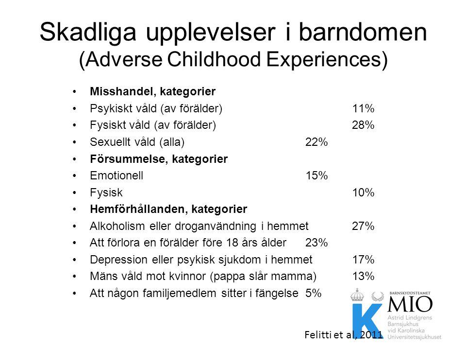 Skadliga upplevelser i barndomen (Adverse Childhood Experiences)