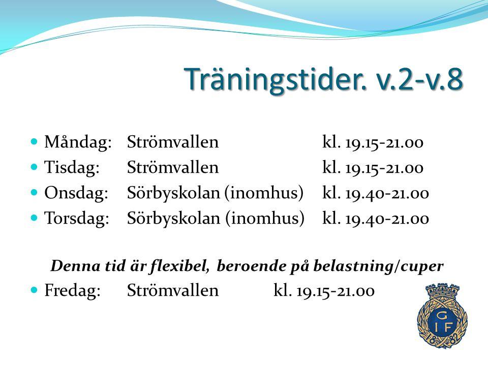 Träningstider. v.2-v.8 Måndag: Strömvallen kl. 19.15-21.00