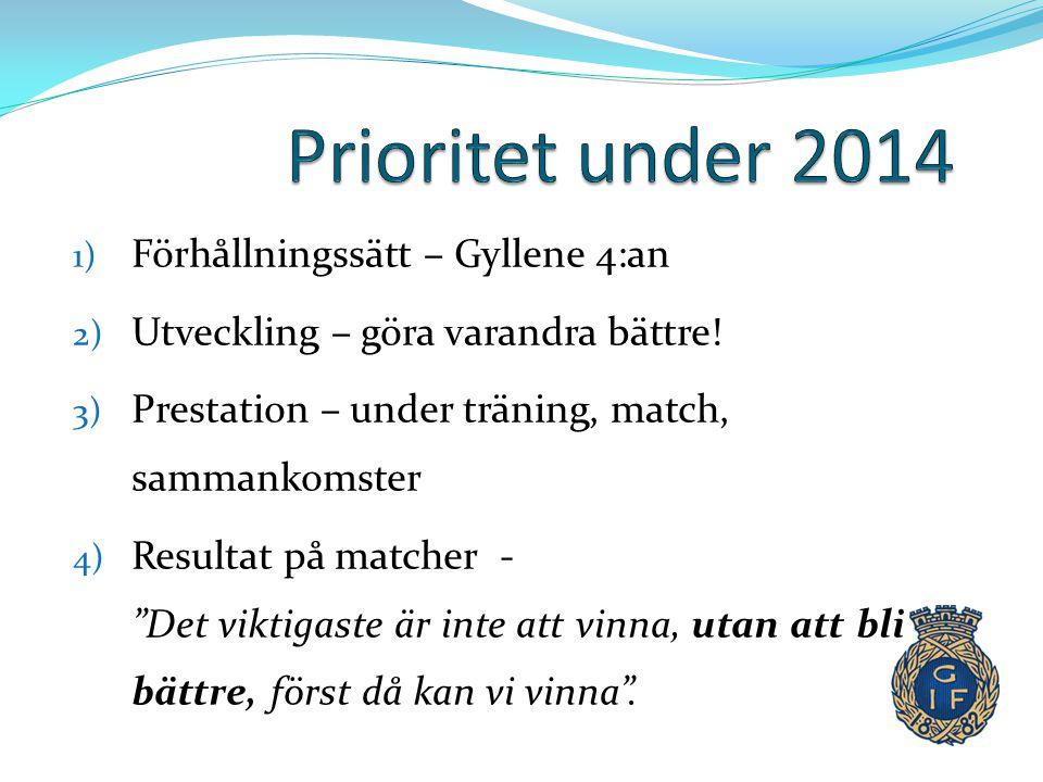 Prioritet under 2014 Förhållningssätt – Gyllene 4:an