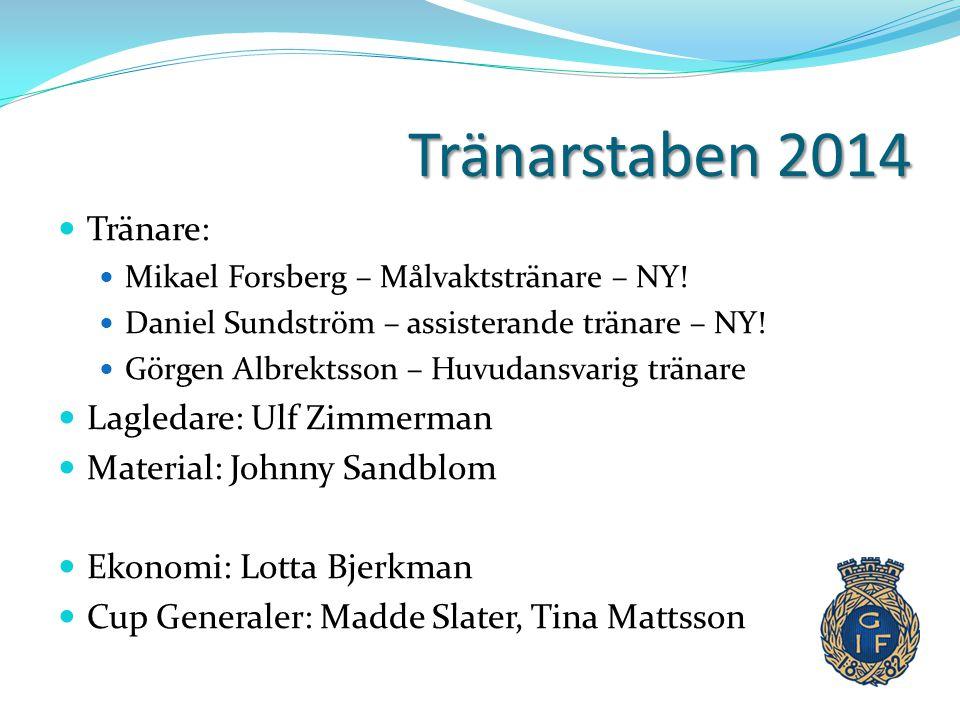 Tränarstaben 2014 Tränare: Lagledare: Ulf Zimmerman