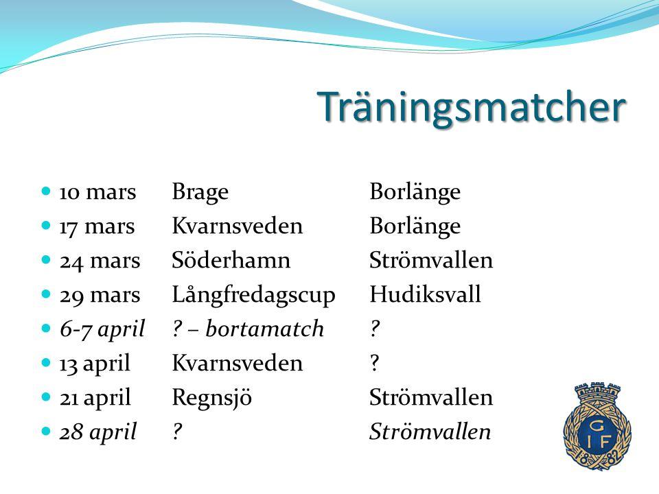 Träningsmatcher 10 mars Brage Borlänge 17 mars Kvarnsveden Borlänge