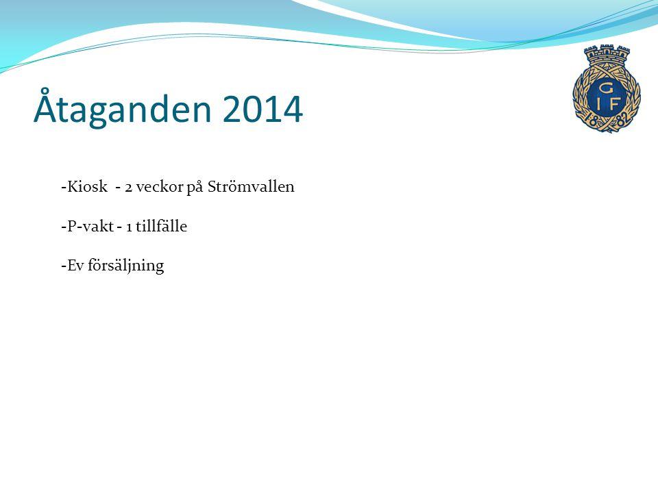 Åtaganden 2014 -Kiosk - 2 veckor på Strömvallen -P-vakt - 1 tillfälle