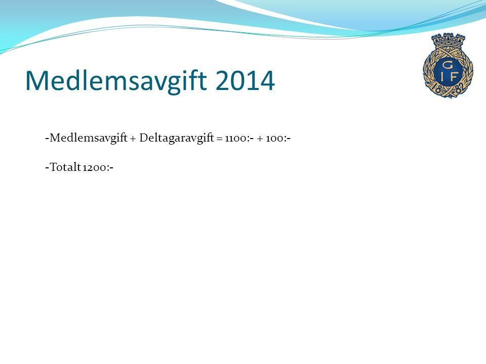 Medlemsavgift 2014 -Medlemsavgift + Deltagaravgift = 1100:- + 100:-