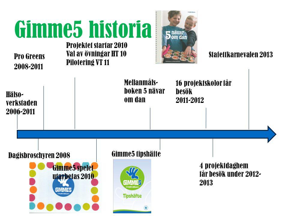 Gimme5 historia Projektet startar 2010 Val av övningar HT 10