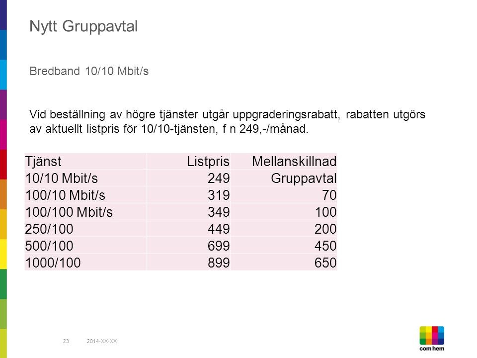 Nytt Gruppavtal Tjänst Listpris Mellanskillnad 10/10 Mbit/s 249