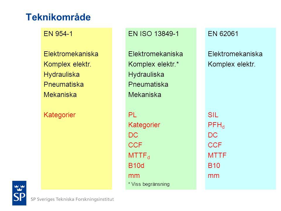 Teknikområde EN 954-1 Elektromekaniska Komplex elektr. Hydrauliska