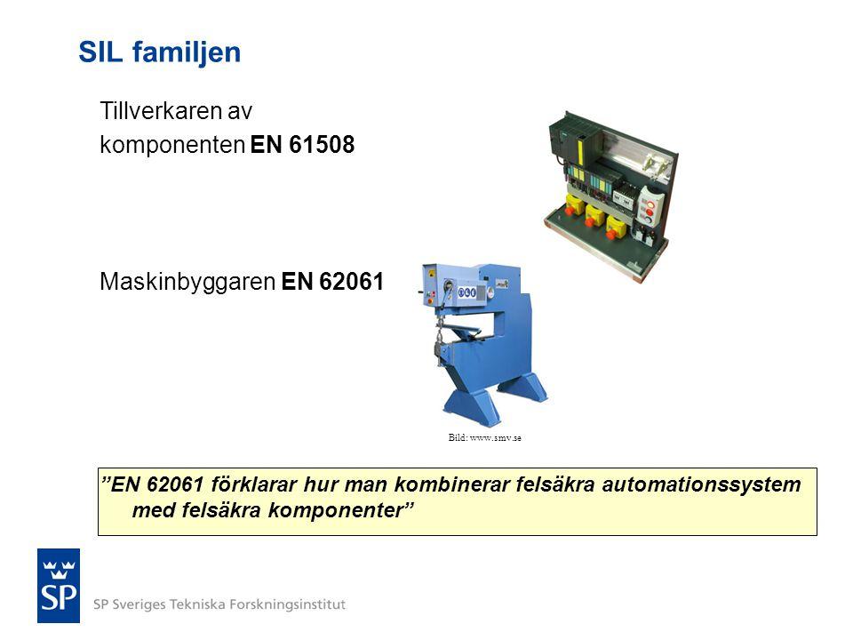 SIL familjen Tillverkaren av komponenten EN 61508