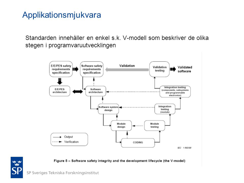 Applikationsmjukvara