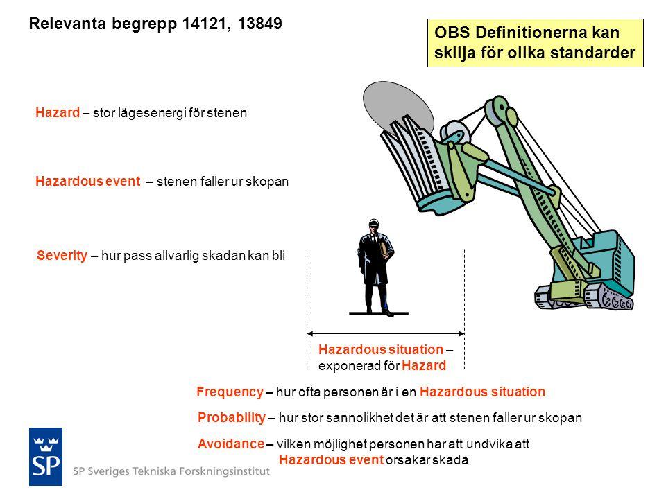 OBS Definitionerna kan skilja för olika standarder