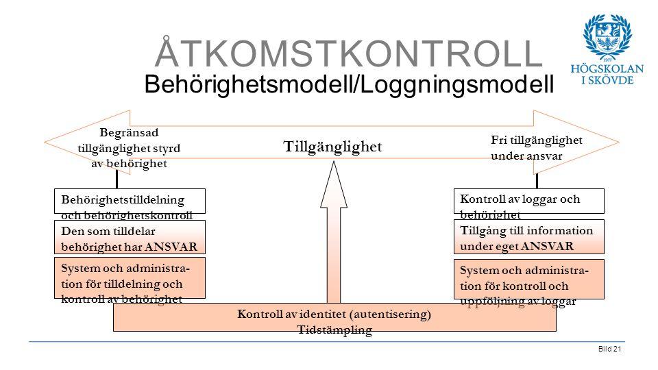 Åtkomstkontroll Behörighetsmodell/Loggningsmodell Tillgänglighet