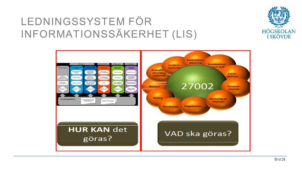 Ledningssystem för Informationssäkerhet (LIS)