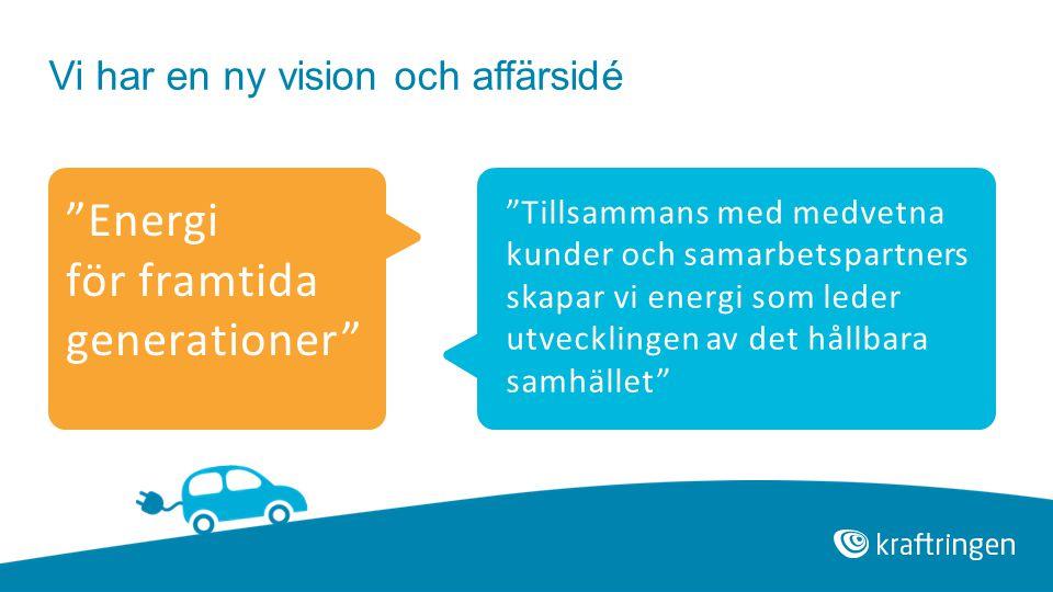 Energi för framtida generationer