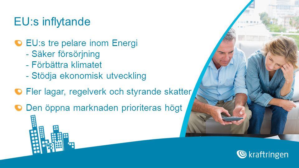 EU:s inflytande EU:s tre pelare inom Energi - Säker försörjning - Förbättra klimatet - Stödja ekonomisk utveckling.