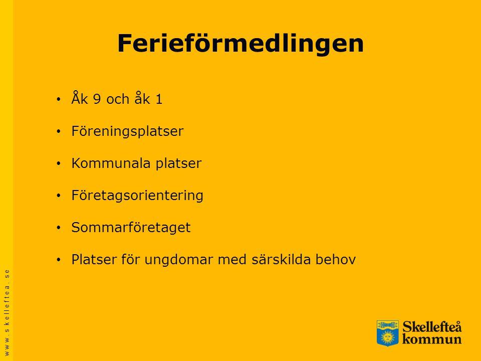 Ferieförmedlingen Åk 9 och åk 1 Föreningsplatser Kommunala platser