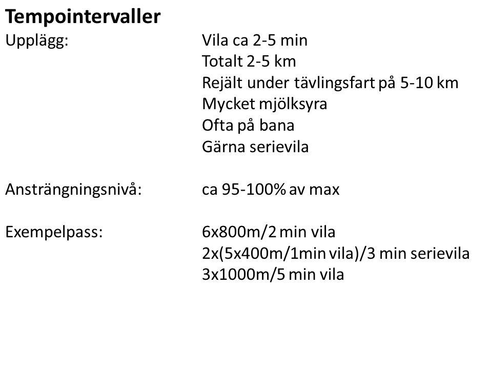 Tempointervaller Upplägg: Vila ca 2-5 min Totalt 2-5 km