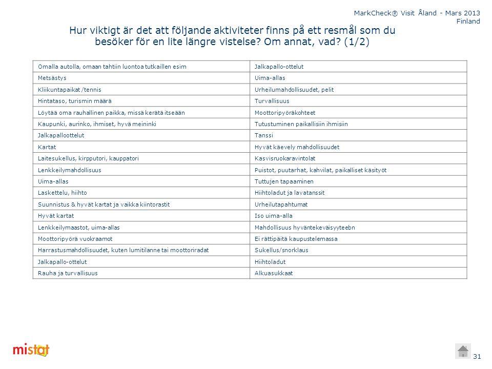 Hur viktigt är det att följande aktiviteter finns på ett resmål som du besöker för en lite längre vistelse Om annat, vad (1/2)