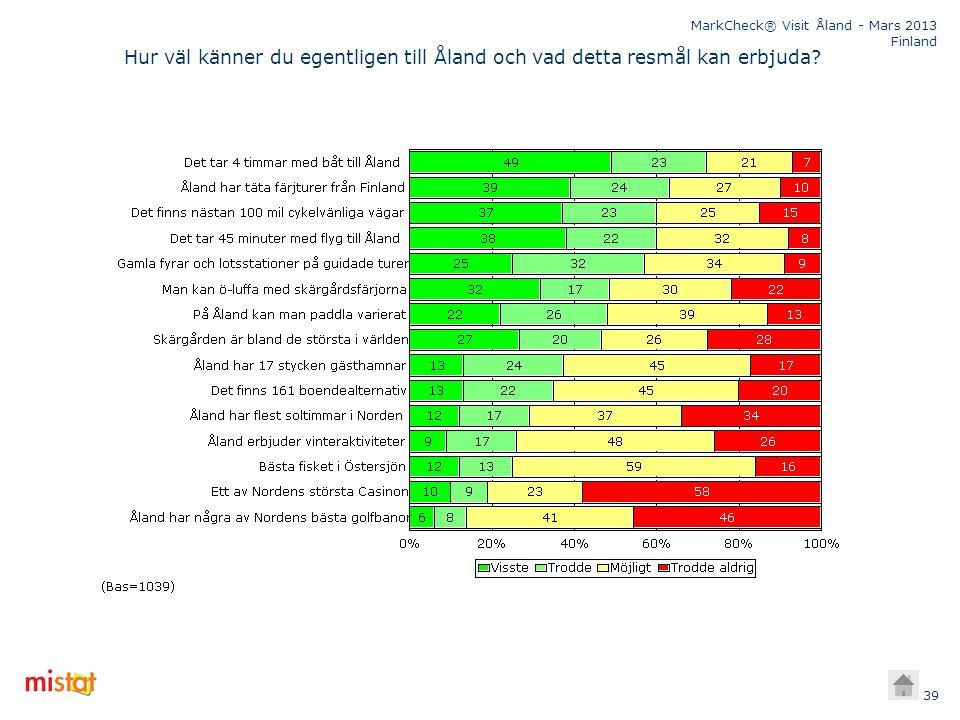 Hur väl känner du egentligen till Åland och vad detta resmål kan erbjuda