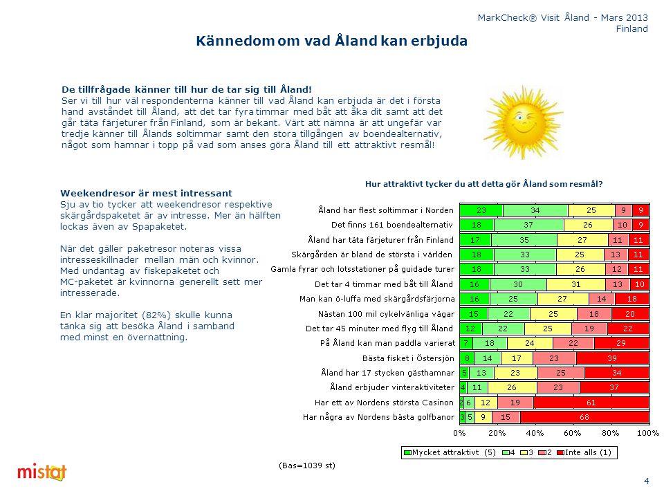 Kännedom om vad Åland kan erbjuda