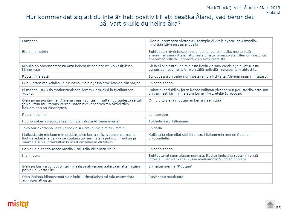 Hur kommer det sig att du inte är helt positiv till att besöka Åland, vad beror det på, vart skulle du hellre åka